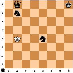 Position #1